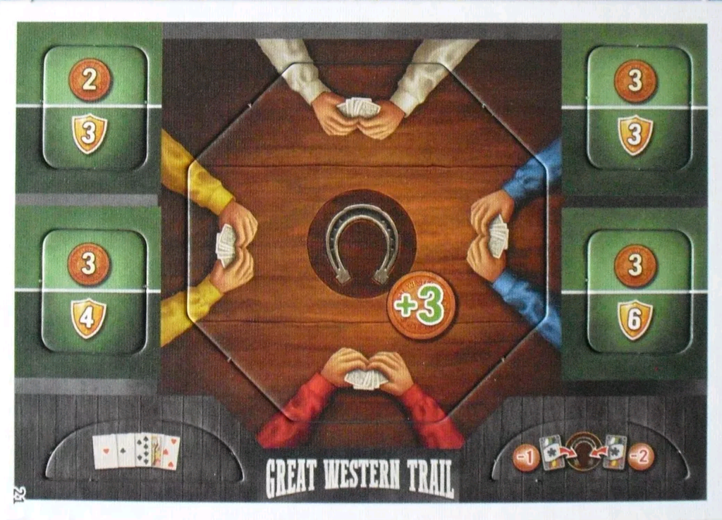 Great Western Trail: At the Poker Table